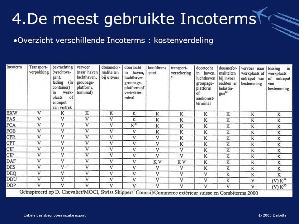 © 2005 Deloitte Enkele basisbegrippen inzake export 4.De meest gebruikte Incoterms •Overzicht verschillende Incoterms : kostenverdeling