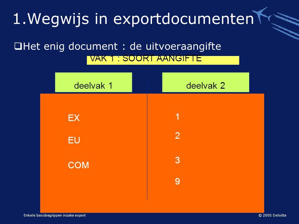 © 2005 Deloitte Enkele basisbegrippen inzake export 1.Wegwijs in exportdocumenten VAK 1 : SOORT AANGIFTE deelvak 1deelvak 2 EX EU COM 1 2 3  Het enig
