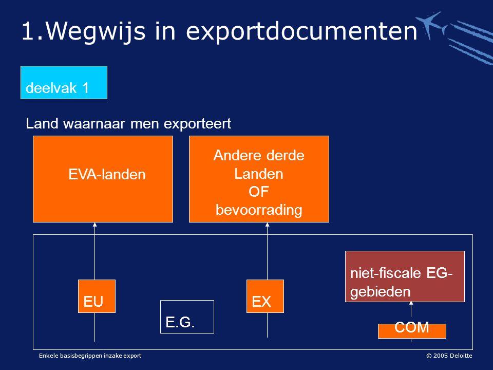 © 2005 Deloitte Enkele basisbegrippen inzake export deelvak 1 Land waarnaar men exporteert EVA-landen EUEX niet-fiscale EG- gebieden Andere derde Land