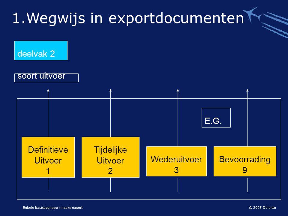 © 2005 Deloitte Enkele basisbegrippen inzake export deelvak 2 soort uitvoer Definitieve Uitvoer 1 Tijdelijke Uitvoer 2 Wederuitvoer 3 Bevoorrading 9 E
