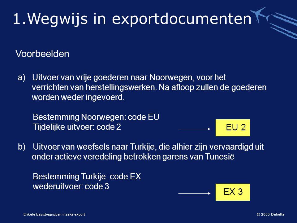 © 2005 Deloitte Enkele basisbegrippen inzake export Voorbeelden a) Uitvoer van vrije goederen naar Noorwegen, voor het verrichten van herstellingswerk