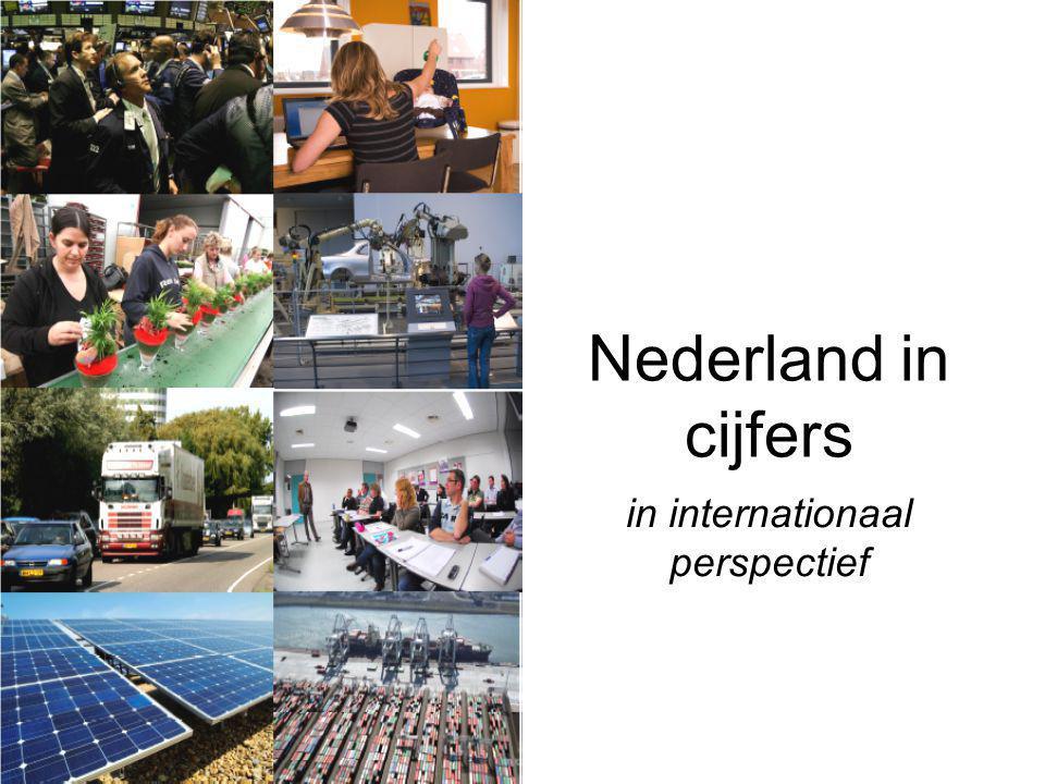 Nederland in cijfers in internationaal perspectief