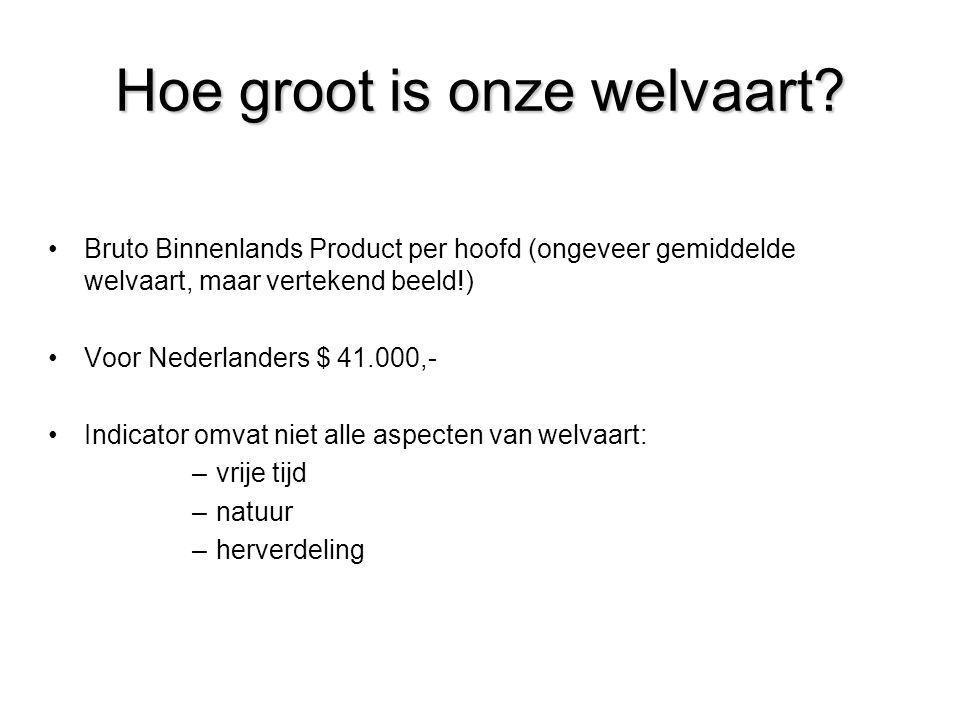 Hoe groot is onze welvaart? •Bruto Binnenlands Product per hoofd (ongeveer gemiddelde welvaart, maar vertekend beeld!) •Voor Nederlanders $ 41.000,- •