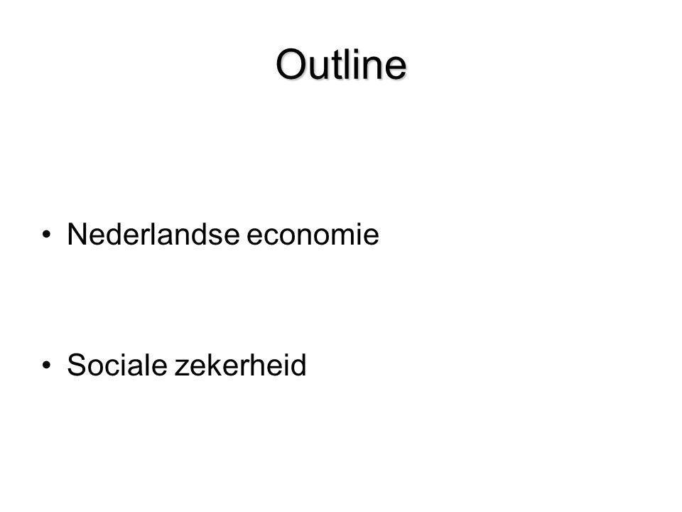 Outline •Nederlandse economie •Sociale zekerheid
