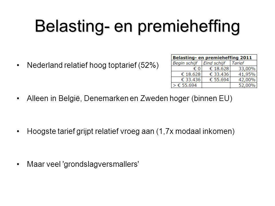 Belasting- en premieheffing •Nederland relatief hoog toptarief (52%) •Alleen in België, Denemarken en Zweden hoger (binnen EU) •Hoogste tarief grijpt
