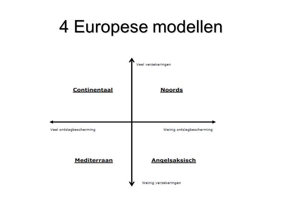 4 Europese modellen