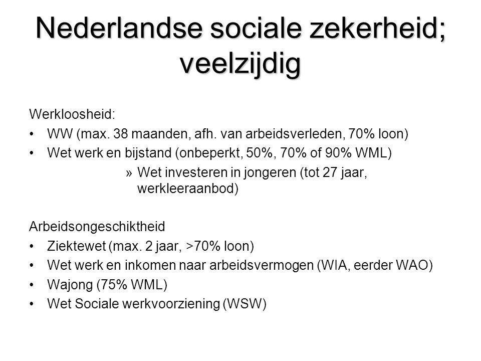 Nederlandse sociale zekerheid; veelzijdig Werkloosheid: •WW (max. 38 maanden, afh. van arbeidsverleden, 70% loon) •Wet werk en bijstand (onbeperkt, 50