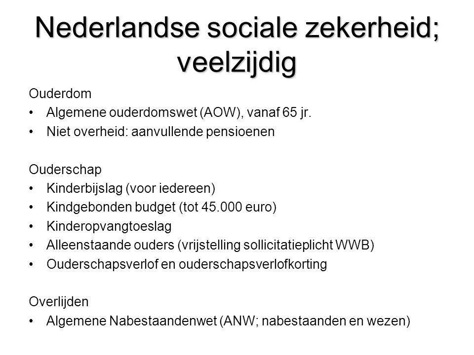 Nederlandse sociale zekerheid; veelzijdig Ouderdom •Algemene ouderdomswet (AOW), vanaf 65 jr. •Niet overheid: aanvullende pensioenen Ouderschap •Kinde