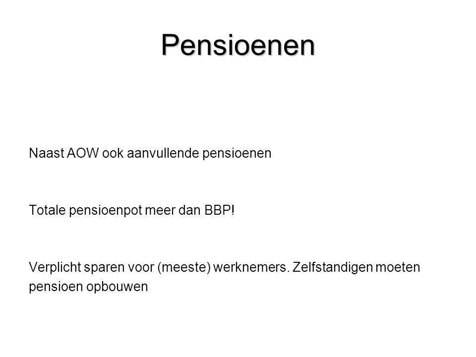 Pensioenen Naast AOW ook aanvullende pensioenen Totale pensioenpot meer dan BBP! Verplicht sparen voor (meeste) werknemers. Zelfstandigen moeten pensi