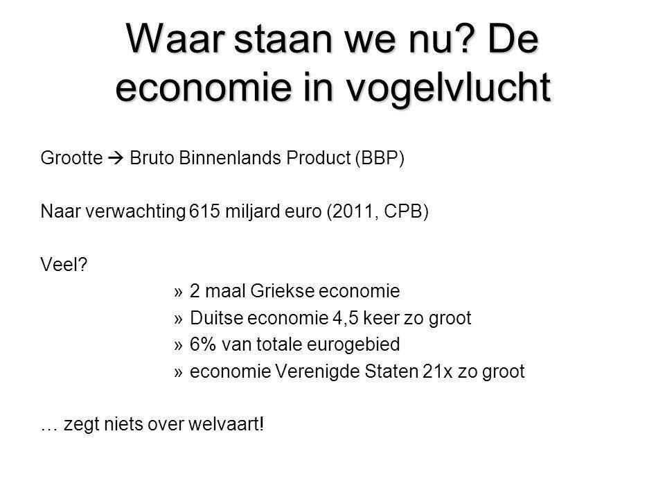 Waar staan we nu? De economie in vogelvlucht Grootte  Bruto Binnenlands Product (BBP) Naar verwachting 615 miljard euro (2011, CPB) Veel? »2 maal Gri