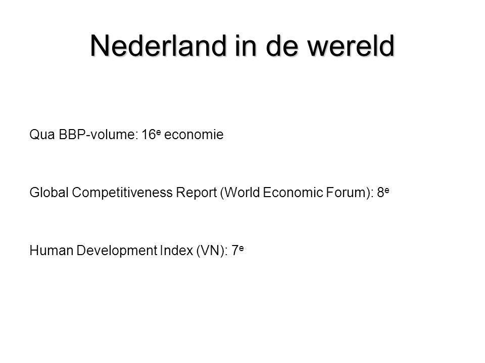 Nederland in de wereld Qua BBP-volume: 16 e economie Global Competitiveness Report (World Economic Forum): 8 e Human Development Index (VN): 7 e