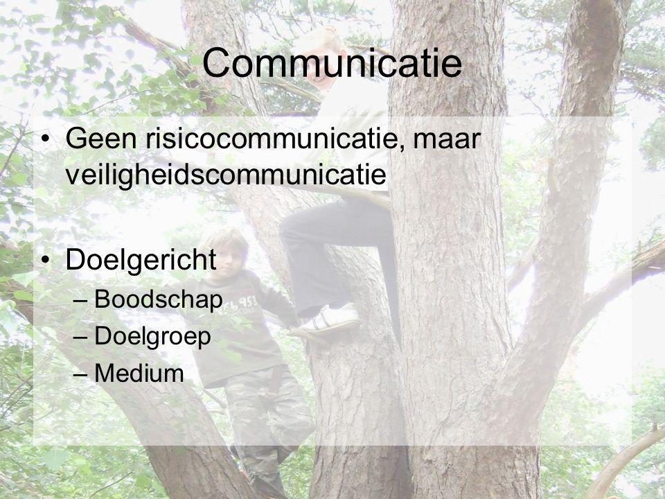 Communicatie •Geen risicocommunicatie, maar veiligheidscommunicatie •Doelgericht –Boodschap –Doelgroep –Medium