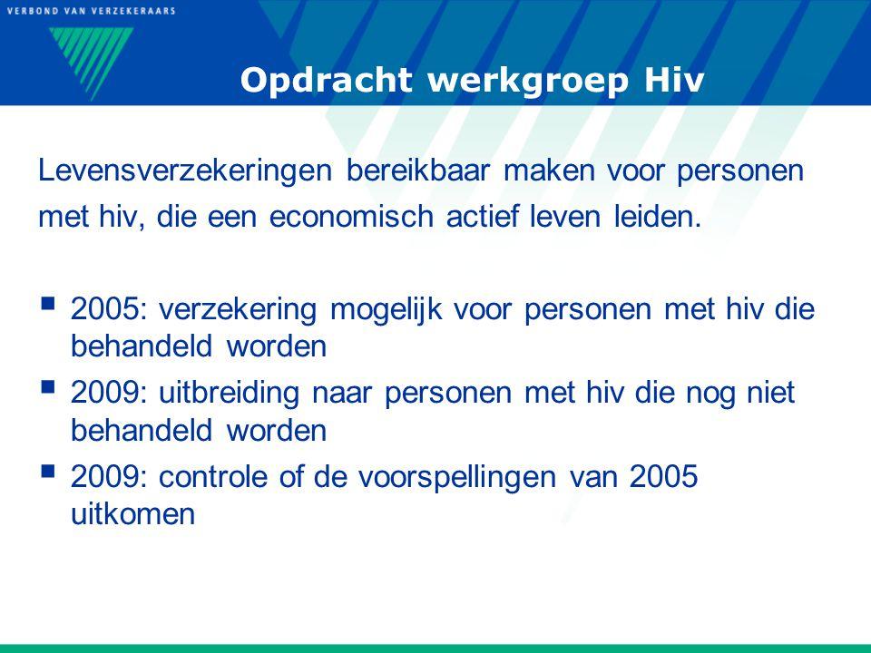 Opdracht werkgroep Hiv Levensverzekeringen bereikbaar maken voor personen met hiv, die een economisch actief leven leiden.