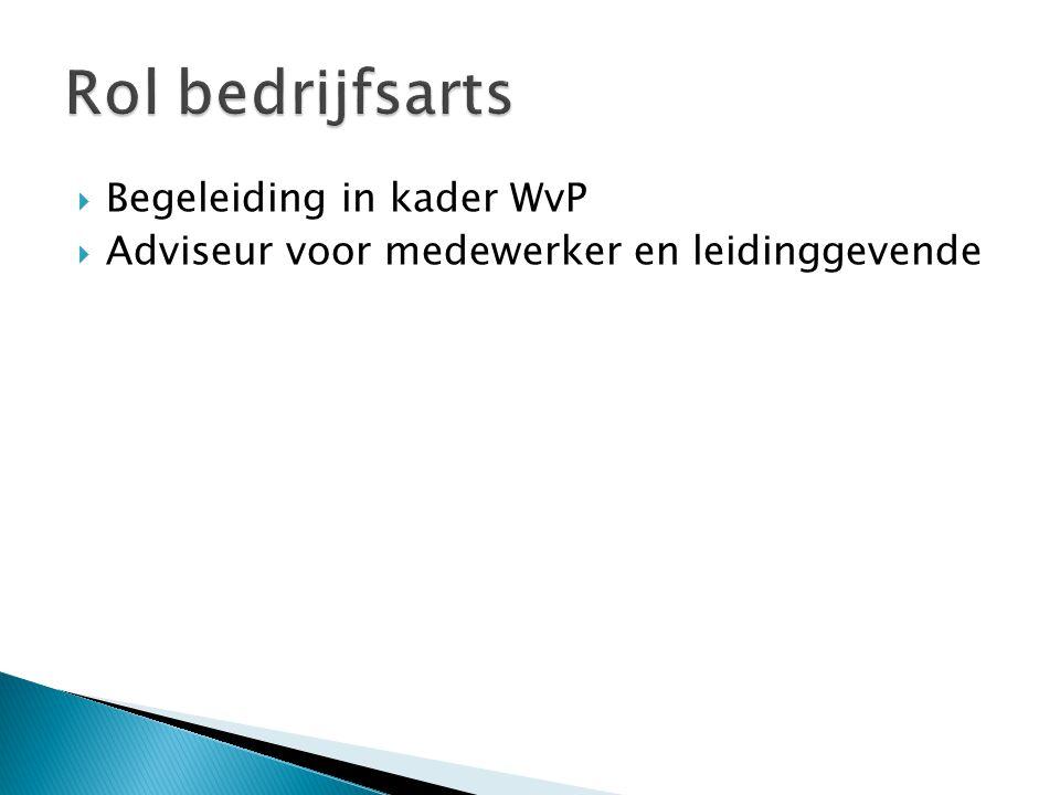  Begeleiding in kader WvP  Adviseur voor medewerker en leidinggevende