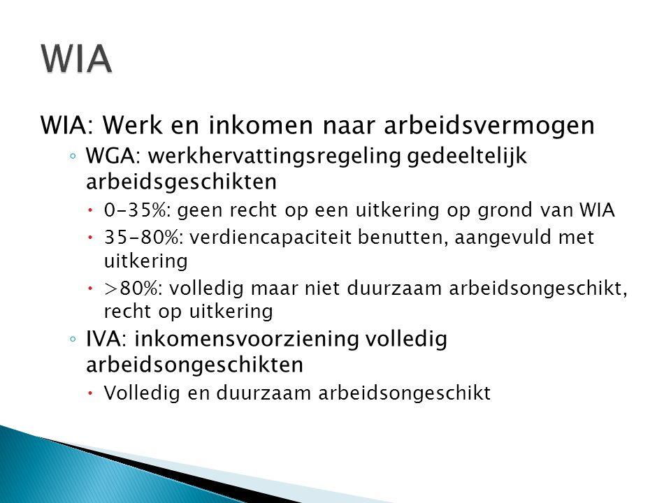 WIA: Werk en inkomen naar arbeidsvermogen ◦ WGA: werkhervattingsregeling gedeeltelijk arbeidsgeschikten  0-35%: geen recht op een uitkering op grond