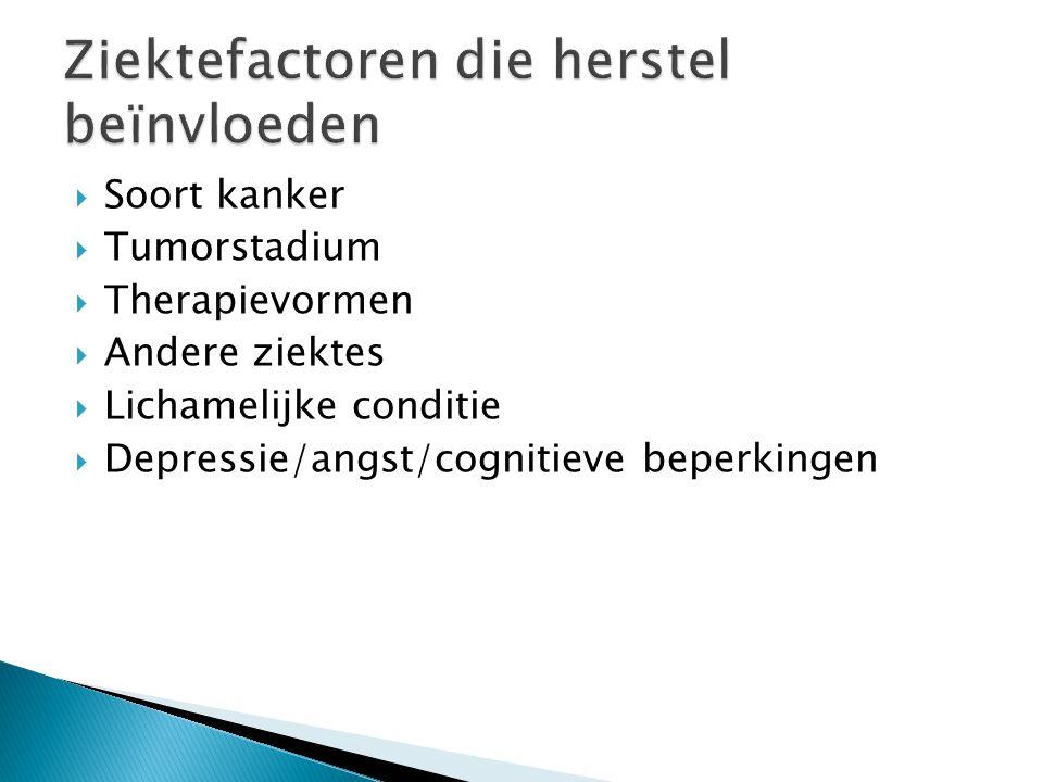  Soort kanker  Tumorstadium  Therapievormen  Andere ziektes  Lichamelijke conditie  Depressie/angst/cognitieve beperkingen