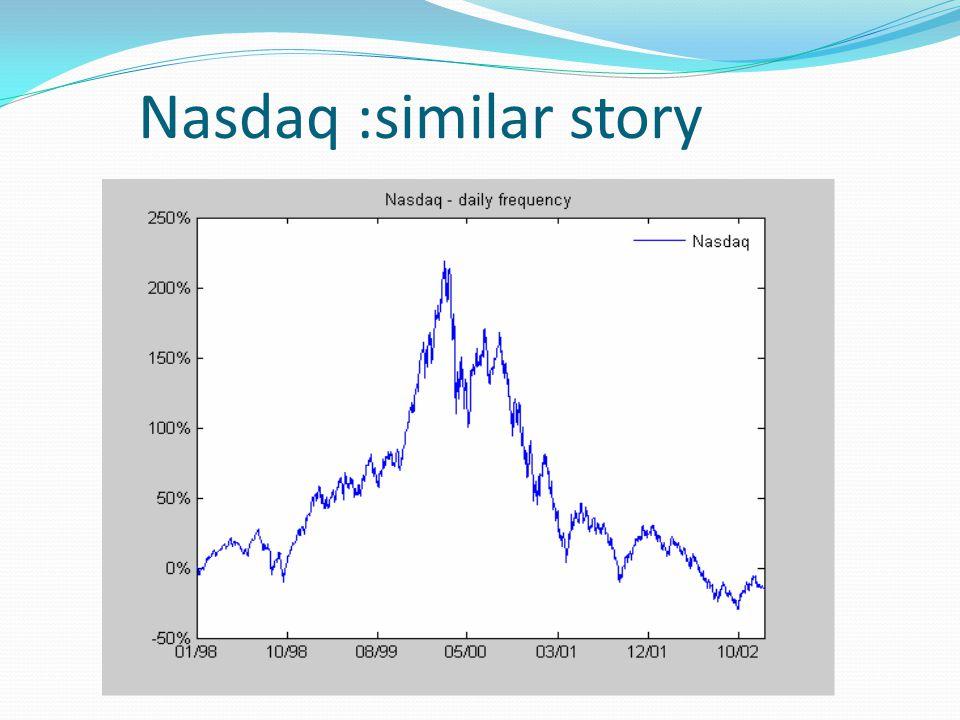 Nasdaq :similar story