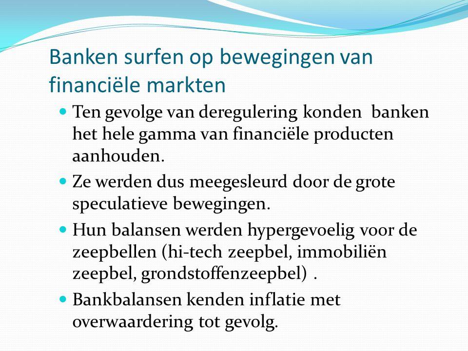 Banken surfen op bewegingen van financiële markten  Ten gevolge van deregulering konden banken het hele gamma van financiële producten aanhouden.