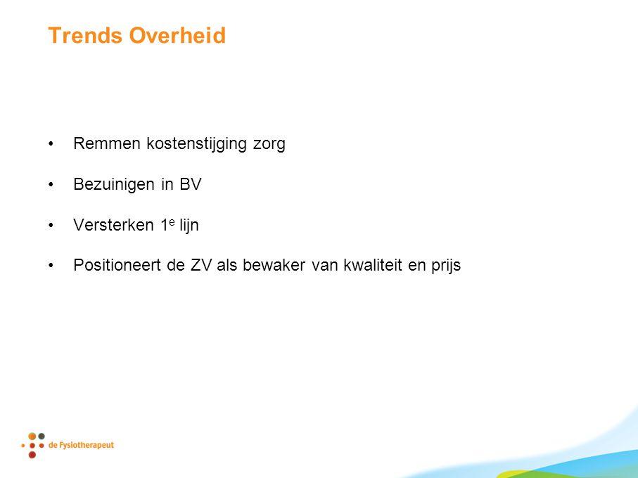 Trends Overheid •Remmen kostenstijging zorg •Bezuinigen in BV •Versterken 1 e lijn •Positioneert de ZV als bewaker van kwaliteit en prijs