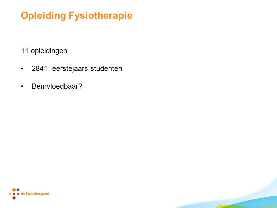 Opleiding Fysiotherapie 11 opleidingen •2841 eerstejaars studenten •Beïnvloedbaar