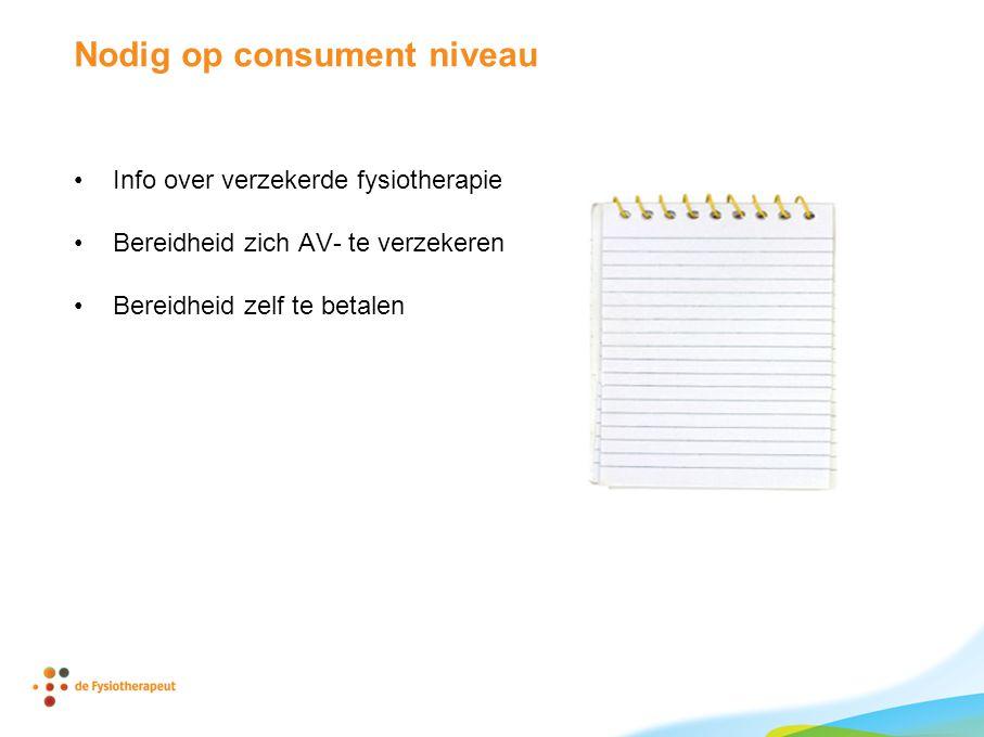 Nodig op consument niveau •Info over verzekerde fysiotherapie •Bereidheid zich AV- te verzekeren •Bereidheid zelf te betalen