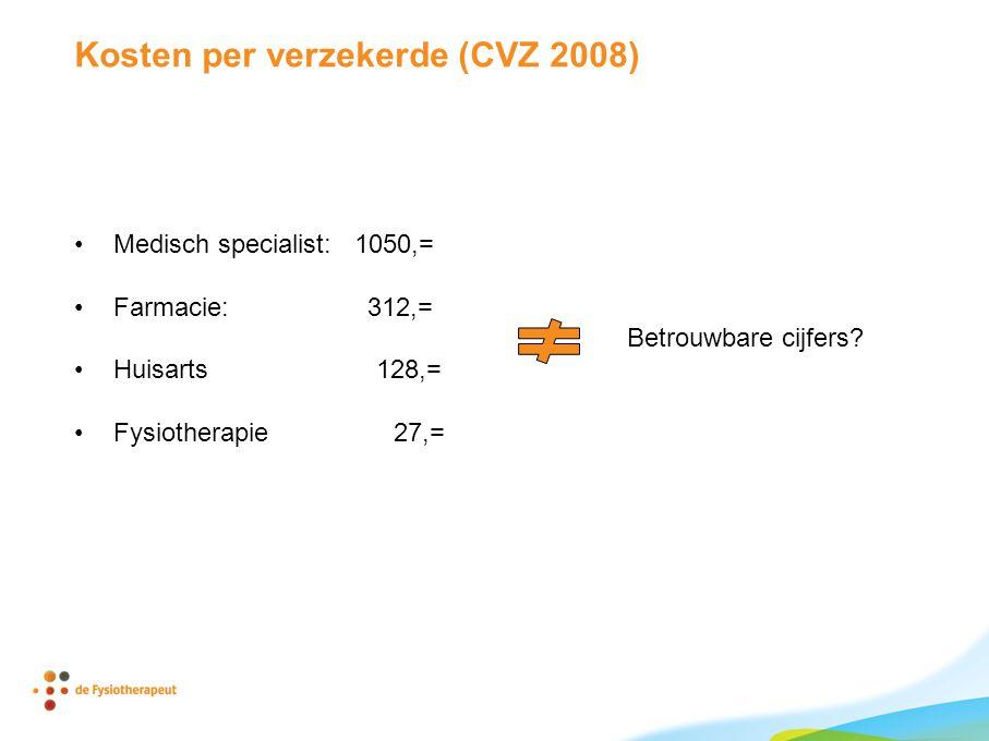 Kosten per verzekerde (CVZ 2008) •Medisch specialist: 1050,= •Farmacie: 312,= Betrouwbare cijfers.