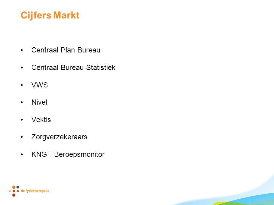 Cijfers Markt •Centraal Plan Bureau •Centraal Bureau Statistiek •VWS •Nivel •Vektis •Zorgverzekeraars •KNGF-Beroepsmonitor