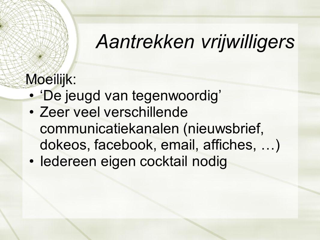 Aantrekken vrijwilligers Moeilijk: •'De jeugd van tegenwoordig' •Zeer veel verschillende communicatiekanalen (nieuwsbrief, dokeos, facebook, email, af