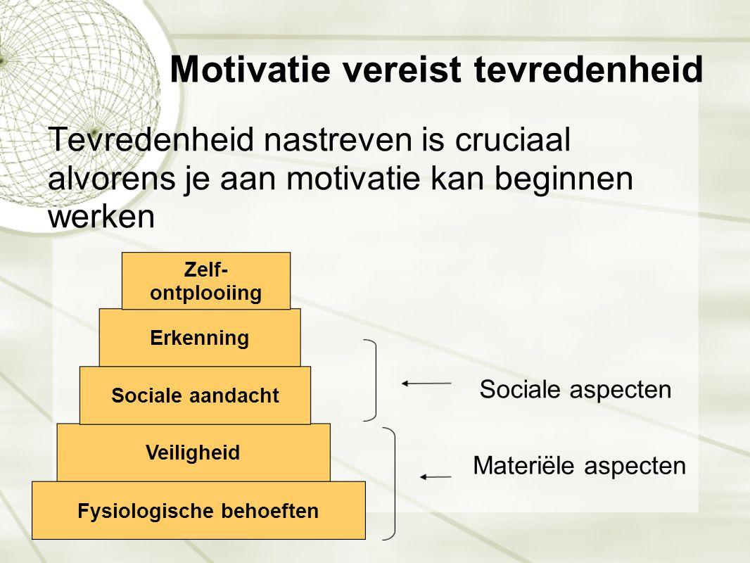 Motivatie vereist tevredenheid Tevredenheid nastreven is cruciaal alvorens je aan motivatie kan beginnen werken Fysiologische behoeften Veiligheid Soc