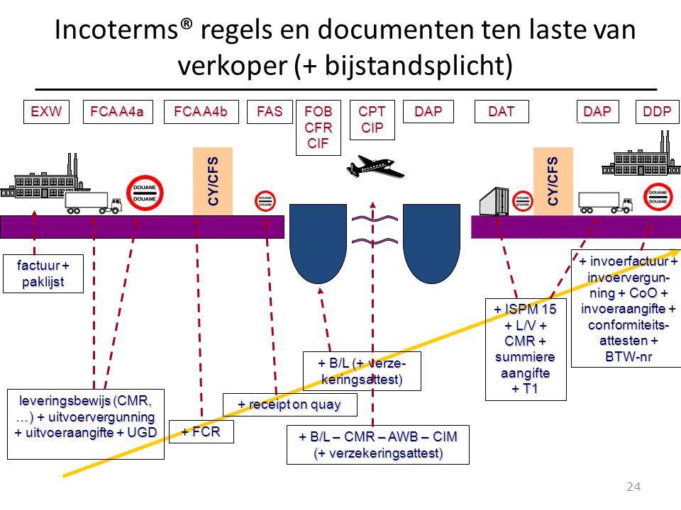 Incoterms® regels en documenten ten laste van verkoper (+ bijstandsplicht) 24 leveringsbewijs (CMR, …) + uitvoervergunning + uitvoeraangifte + UGD + FCR + receipt on quay + ISPM 15 + L/V + CMR + summiere aangifte + T1 + invoerfactuur + invoervergun- ning + CoO + invoeraangifte + conformiteits- attesten + BTW-nr EXW FCA A4b FASFOBCFRCIFDAPDATDAPDDP factuur + paklijst CY/CFS FCA A4a + B/L (+ verze- keringsattest) CPTCIP + B/L – CMR – AWB – CIM (+ verzekeringsattest)