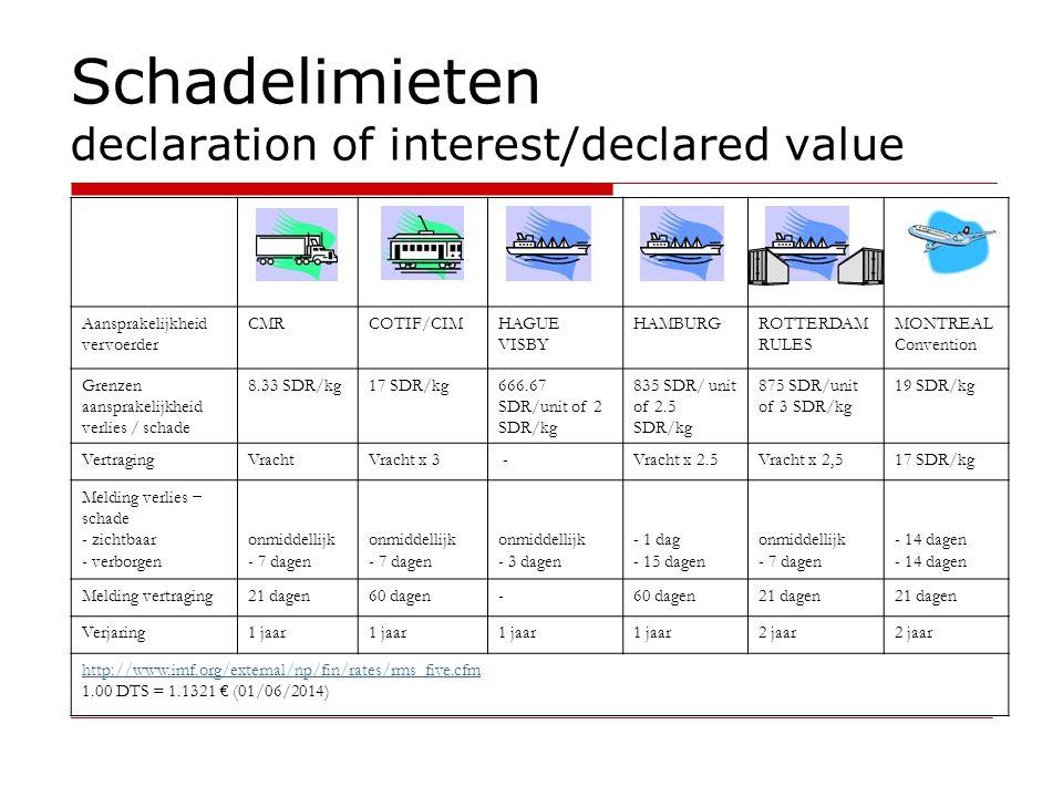 Schadelimieten declaration of interest/declared value Aansprakelijkheid vervoerder CMRCOTIF/CIMHAGUE VISBY HAMBURGROTTERDAM RULES MONTREAL Convention Grenzen aansprakelijkheid verlies / schade 8.33 SDR/kg17 SDR/kg666.67 SDR/unit of 2 SDR/kg 835 SDR/ unit of 2.5 SDR/kg 875 SDR/unit of 3 SDR/kg 19 SDR/kg VertragingVrachtVracht x 3 -Vracht x 2.5Vracht x 2,517 SDR/kg Melding verlies – schade - zichtbaar - verborgen onmiddellijk - 7 dagen onmiddellijk - 7 dagen onmiddellijk - 3 dagen - 1 dag - 15 dagen onmiddellijk - 7 dagen - 14 dagen Melding vertraging21 dagen60 dagen- 21 dagen Verjaring1 jaar 2 jaar http://www.imf.org/external/np/fin/rates/rms_five.cfm 1.00 DTS = 1.1321 € (01/06/2014)