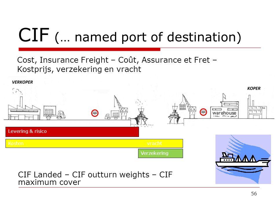 CIF (… named port of destination) 56 CIF Landed – CIF outturn weights – CIF maximum cover Cost, Insurance Freight – Coût, Assurance et Fret – Kostprijs, verzekering en vracht Verzekering Levering & risico Kosten vracht
