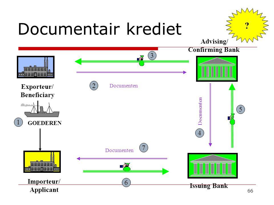 66 Documentair krediet Issuing Bank 2 4 Exporteur/ Beneficiary Importeur/ Applicant Documenten 5 3 Advising/ Confirming Bank 1 GOEDEREN Documenten 7 6 ?