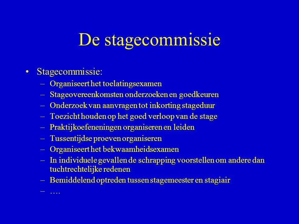 De stagecommissie •Stagecommissie: –Organiseert het toelatingsexamen –Stageovereenkomsten onderzoeken en goedkeuren –Onderzoek van aanvragen tot inkor