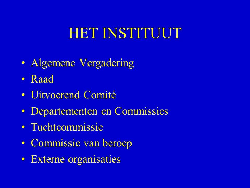 Hoofdstuk II: Tuchtprocedure Regelgeving •Medewerking aan het onderzoek (art.