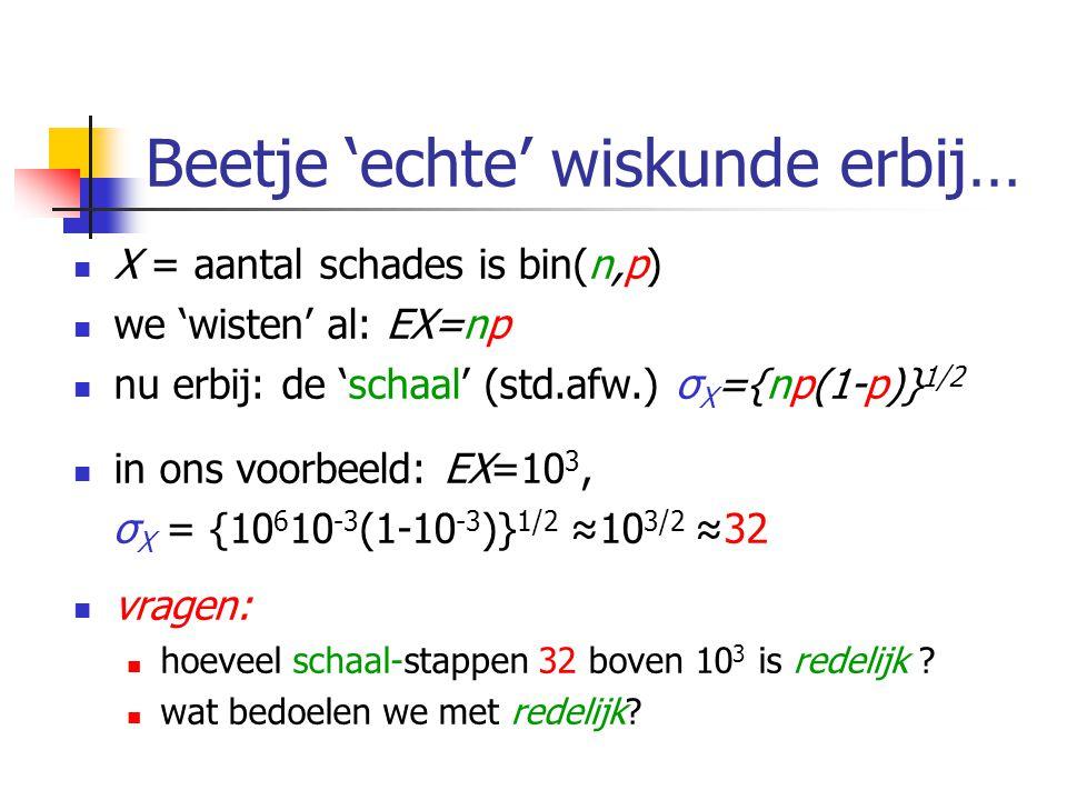 Beetje 'echte' wiskunde erbij…  X = aantal schades is bin(n,p)  we 'wisten' al: EX=np  nu erbij: de 'schaal' (std.afw.) σ X ={np(1-p)} 1/2  in ons voorbeeld: EX=10 3, σ X = {10 6 10 -3 (1-10 -3 )} 1/2 ≈10 3/2 ≈32  vragen:  hoeveel schaal-stappen 32 boven 10 3 is redelijk .