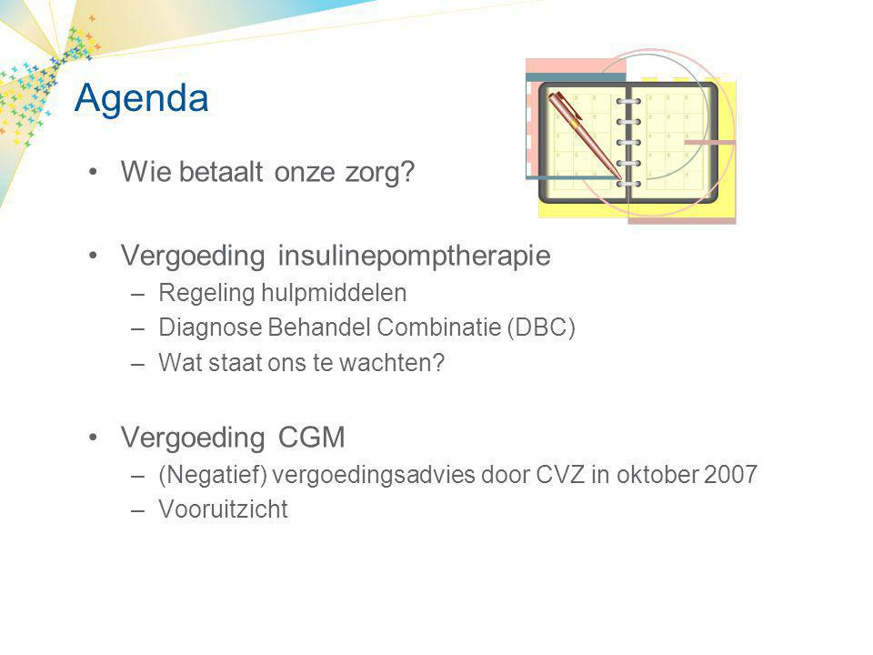 Vergoeding professionele en persoonlijke continue glucosemonitoring (CGM)