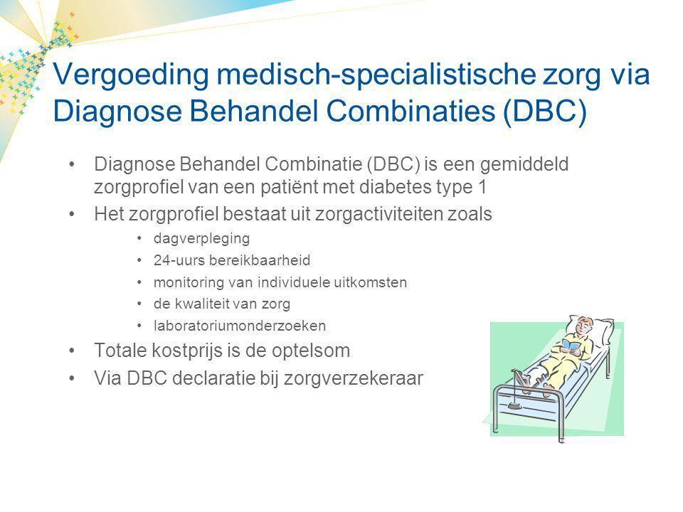 Ontwikkelingen •Functiegerichte omschrijvingen –Uitwendige hulpmiddelen voor het controleren en regulieren van stoornissen in de bloedsuikerspiegel –Stand van de wetenschap en praktijk •Ketenzorg  Patiënt centraal
