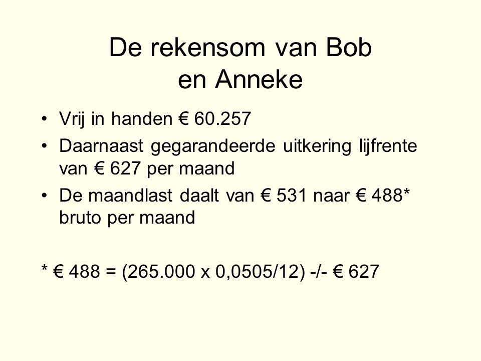 De rekensom van Bob en Anneke •Vrij in handen € 60.257 •Daarnaast gegarandeerde uitkering lijfrente van € 627 per maand •De maandlast daalt van € 531 naar € 488* bruto per maand * € 488 = (265.000 x 0,0505/12) -/- € 627