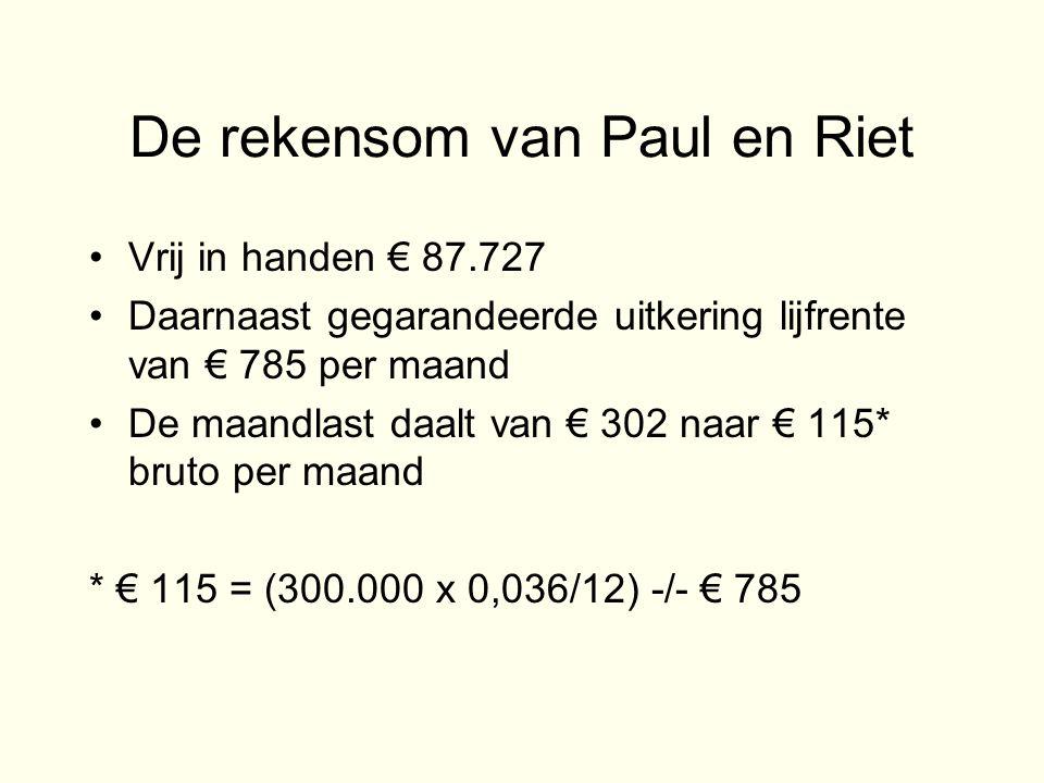 De rekensom van Paul en Riet •Vrij in handen € 87.727 •Daarnaast gegarandeerde uitkering lijfrente van € 785 per maand •De maandlast daalt van € 302 naar € 115* bruto per maand * € 115 = (300.000 x 0,036/12) -/- € 785