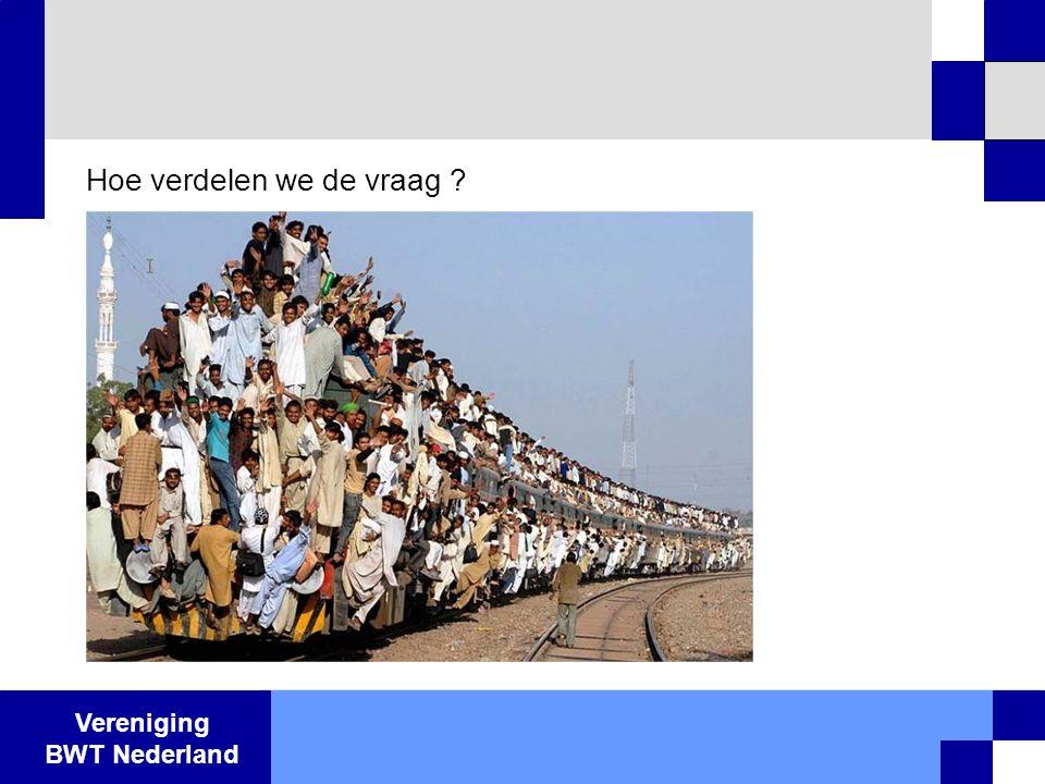 Vereniging BWT Nederland Hoe verdelen we de vraag ?