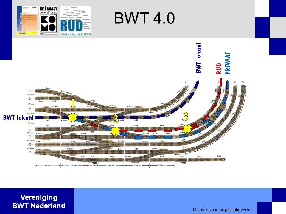 Vereniging BWT Nederland BWT 4.0 RUD PRIVAAT BWT lokaal De symbiose organisatievorm