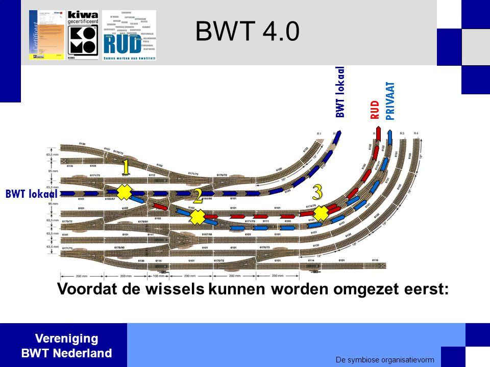 Vereniging BWT Nederland BWT 4.0 RUD PRIVAAT BWT lokaal De symbiose organisatievorm Voordat de wissels kunnen worden omgezet eerst: