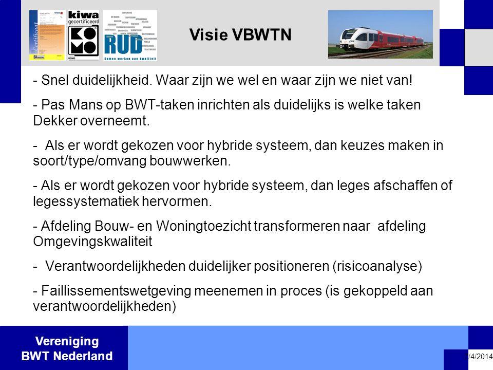 Vereniging BWT Nederland 7/4/2014 - Snel duidelijkheid. Waar zijn we wel en waar zijn we niet van! - Pas Mans op BWT-taken inrichten als duidelijks is