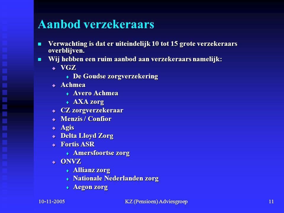 10-11-2005KZ (Pensioen) Adviesgroep10 Belangrijk om te weten  Basisverzekering altijd op basis van acceptatieplicht voor de verzekeraar. (mag dus nie