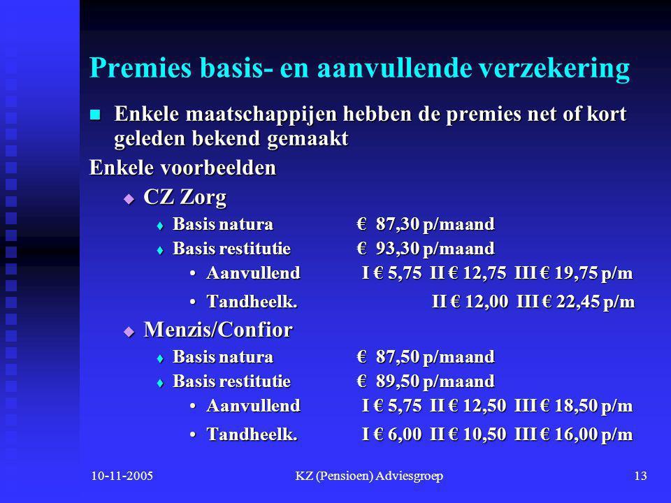 10-11-2005KZ (Pensioen) Adviesgroep12 KZ Adviesgroep biedt u toegang tot meer dan 75 % van de zorgverzekeraars In marktvolume (aantal verzekerden) KZ