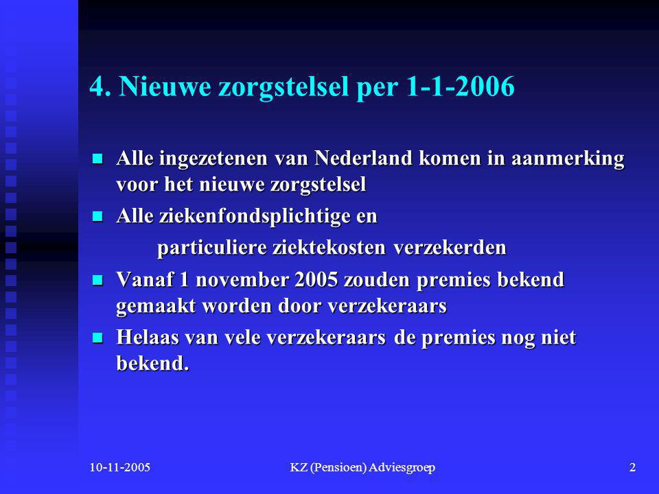 10-11-2005KZ (Pensioen) Adviesgroep12 KZ Adviesgroep biedt u toegang tot meer dan 75 % van de zorgverzekeraars In marktvolume (aantal verzekerden) KZ Adviesgroep bij aangesloten 2,1 1,00,5