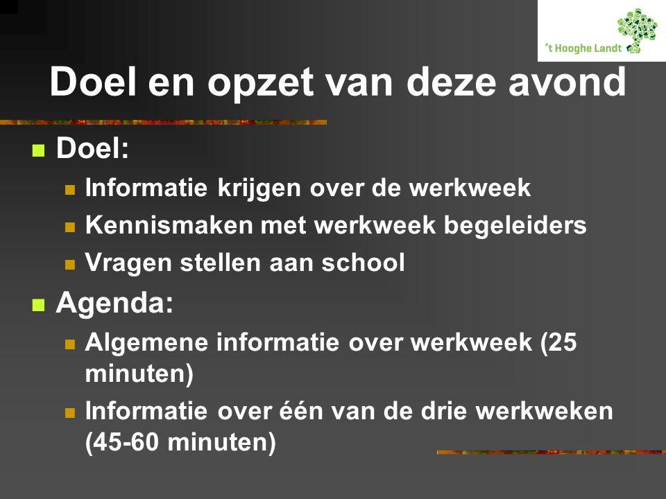 Doel en opzet van deze avond  Doel:  Informatie krijgen over de werkweek  Kennismaken met werkweek begeleiders  Vragen stellen aan school  Agenda