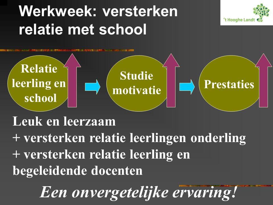 Werkweek: versterken relatie met school Relatie leerling en school Prestaties Studie motivatie Leuk en leerzaam + versterken relatie leerlingen onderl