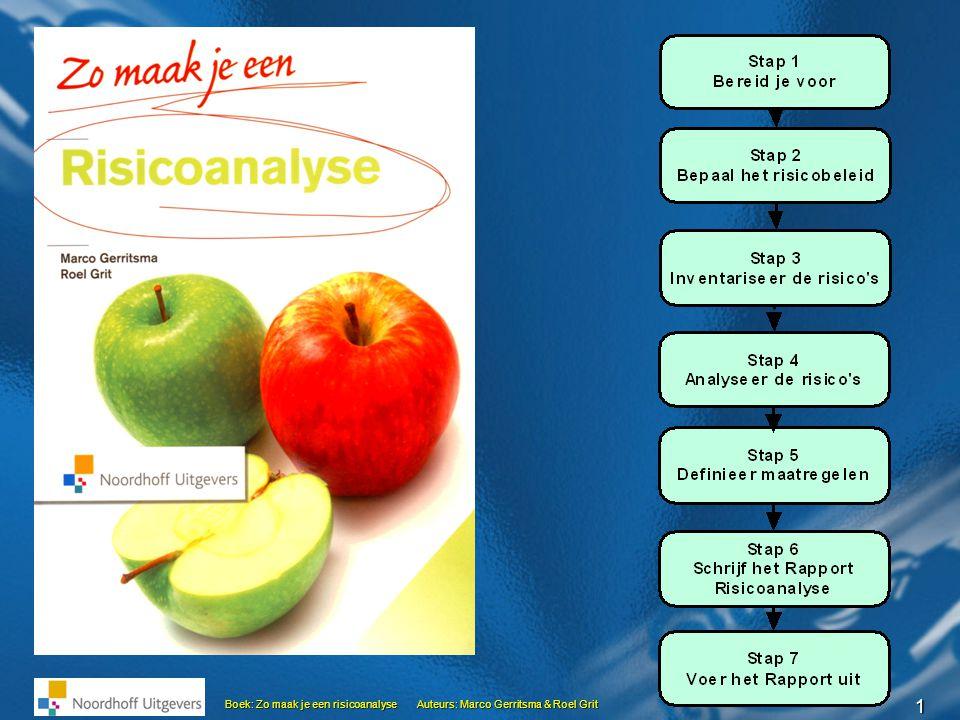 1 Boek: Zo maak je een risicoanalyseAuteurs: Marco Gerritsma & Roel Grit